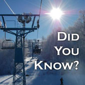 Facts about Alpine Skiing